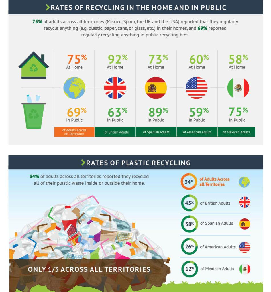 Report Infographic 1